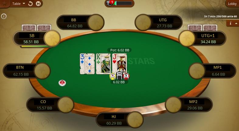 Flop Pokerstars.pt