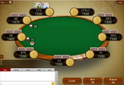 posições na mesa, pokerstars.pt